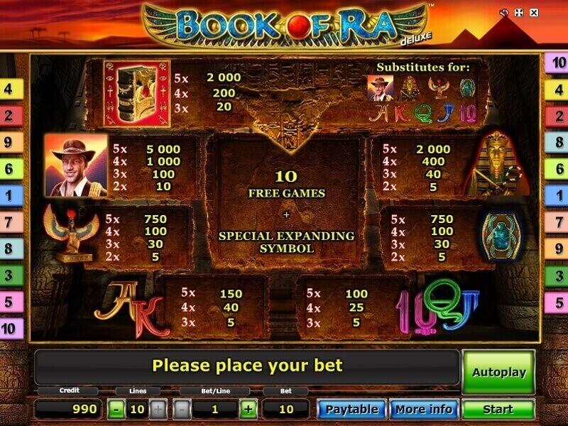 Online Spielen Book Of Ra Kostenlos