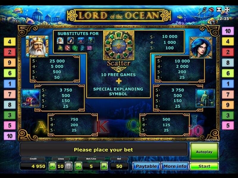 Lord Of The Ocean Gratis Spielen Ohne Anmeldung